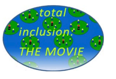 Graphic linkiing to Youtube movie Total Inclusion